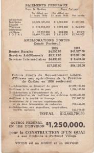 """Verso du pamphlet du Dr Pierre Gauthier. À remarquer: la """"promesse"""" réalisée du quai de Portneuf!"""